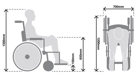 If The Wheelchair Exceeds The Dimensio Ns Or We Are Unable To Restrain The  Chair Safely, The Passenger Will Be Unable To Travel In This Way.